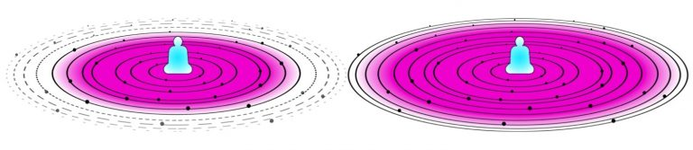 Circles-Appear-Side-By-Side