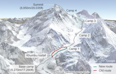 EverestMap